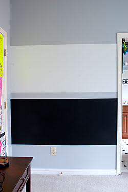The painted surface how to use chalkboard paint page 2 for Chalkboard paint surface ideas