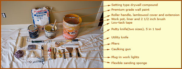 The Painted Surface How To Roll A Wall Or Ceiling